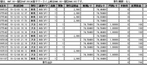 ループイフダン検証_23日目_20191203