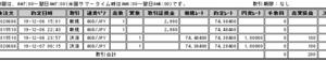 ループイフダン検証_26日目_20191206<br />