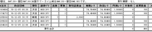 ループイフダン検証_25日目_20191205