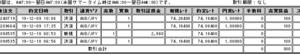 ループイフダン検証_27日目_20191209
