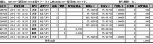 ループイフダン検証_49日目_20200113<br />