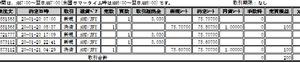 ループイフダン検証_54日目_20200120<br />