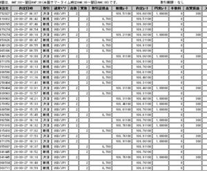ループイフダン検証_103日目_20200327<br />