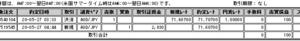 ループイフダン検証_145日目_20200526<br />