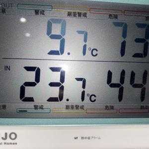 一条工務店の家の室内の気温と外気温の差