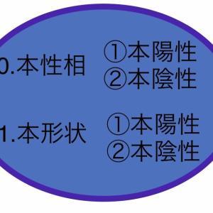 神様の完成数は?数字を意識して統一原理を学ぶ。新しい学習方法です。