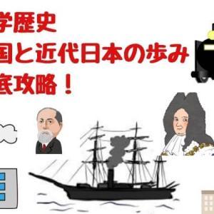 中学歴史「開国と近代日本の歩み」徹底攻略!