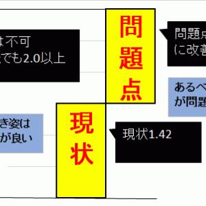 日本人絶滅のシナリオは容認できない