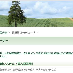 農業の簡易経営診断