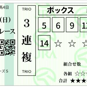関西テレビ放送賞ローズステークス2021