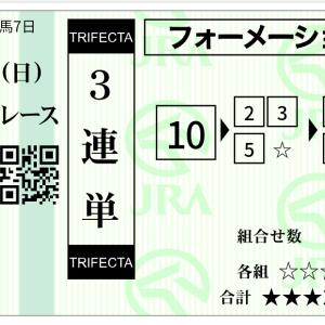 神戸新聞杯2021
