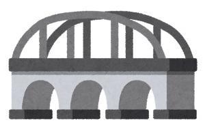 『橋』に存在する入口と出口
