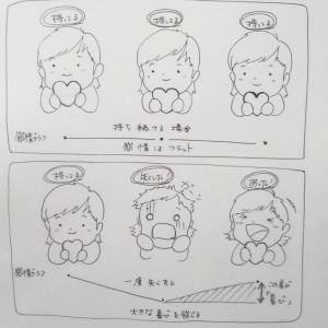 0Rei (上)さとうみつろう新刊先読み!