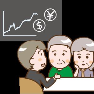 直販投信とは何ですか?