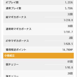 まどか☆マギカ3 設定4