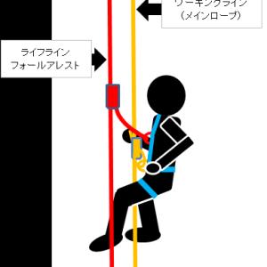 ロープ ・ 私が使用中のセミスタティックロープ3種類の比較