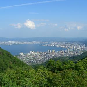 【滋賀】リクルートエージェントは滋賀の求人が豊富!滋賀の転職成功法
