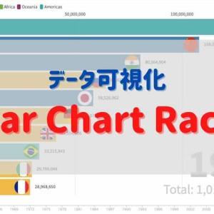 【データ可視化】Bar Chart Raceの作り方を解説!