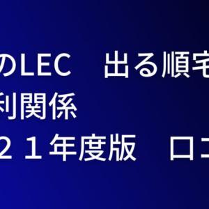 LEC「出る順 宅建士 合格テキスト」①権利関係 2021年度版  口コミ