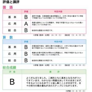 【結果あり】サマーチャレンジテスト