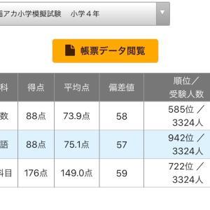 【早稲アカ】学力診断テスト結果!