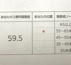 【結果出た】全国統一小学生テスト(4年生6月)