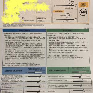 6ヶ月でTOIEC900点達成‼️ 第244回TOEICアビメ検証