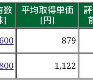 保有株式と資産状況☆2019/12/7(土)