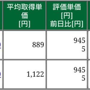 保有株式と資産状況☆2019/12/28(土)