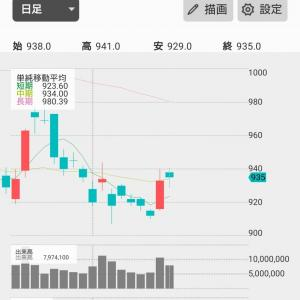 1円・・・☆2020/1/17(金)引け後