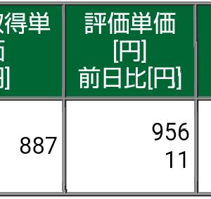 保有株式と資産状況☆2020/5/9(土)