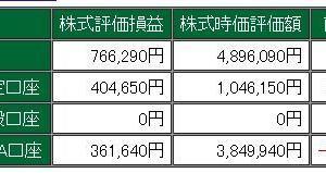 2019/12/10 日経平均株価~ 23,410.19 -20.51 今日の配当金です。(^_^)/