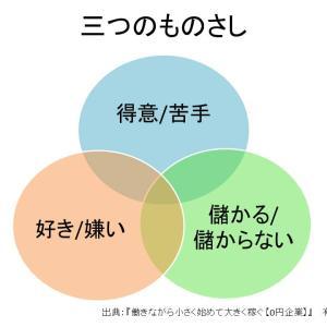 副業選びに大切な0円起業の3つのものさし