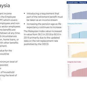 <マーサー年金制度調査の詳細 / マレーシアの年金制度簡単解説> 日本よりも強いマレーシアの年金制度 〜後編〜