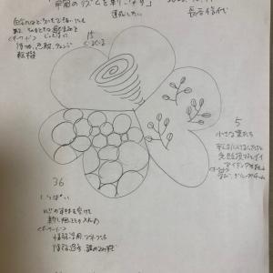Kanaiプレートアート☆体験してみました!