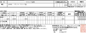 トラノコに1500円分のポイントを投資しました。 6回目<br />
