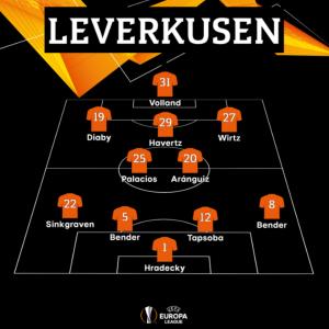 UEL19-20 レヴァークーゼン vs レンジャーズ