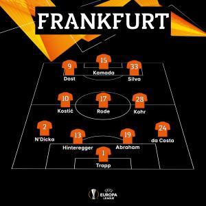 UEL19-20 バーゼル vs フランクフルト