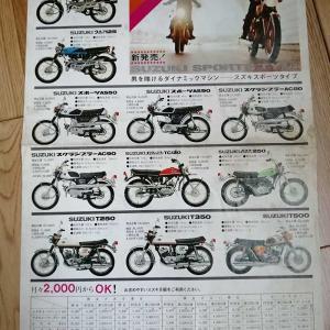 スズキのバイクシリーズ