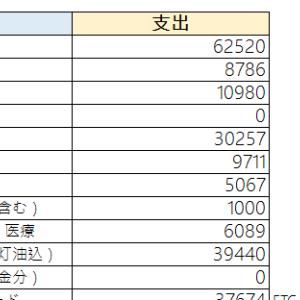 【黒字】今月の家計簿【集計】