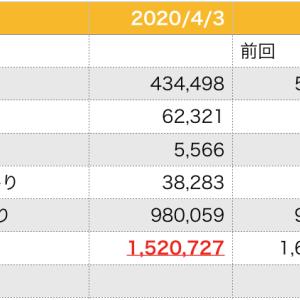 20200403総資産