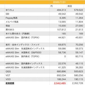 【投資】20200731総資産