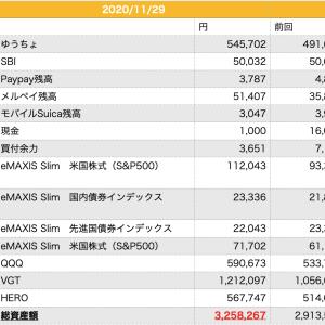 【投資】20201129総資産
