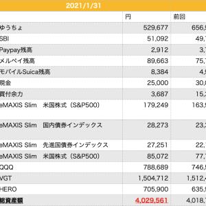 【投資】20210131総資産