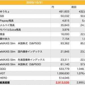 【投資】20201031総資産