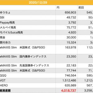 【投資】20201229総資産