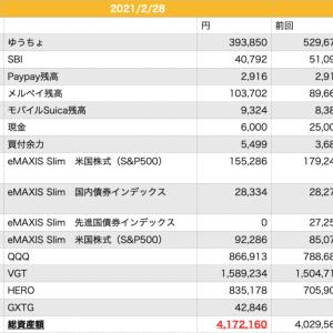 【投資】20210228総資産