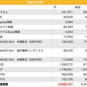 【投資】20210430総資産