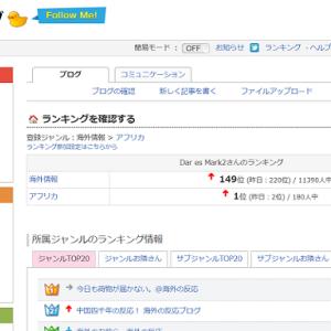 ブログランキングでNo.1に!(2020年12月3日)