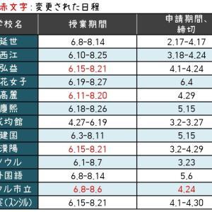 【留学】語学堂の日程変更について